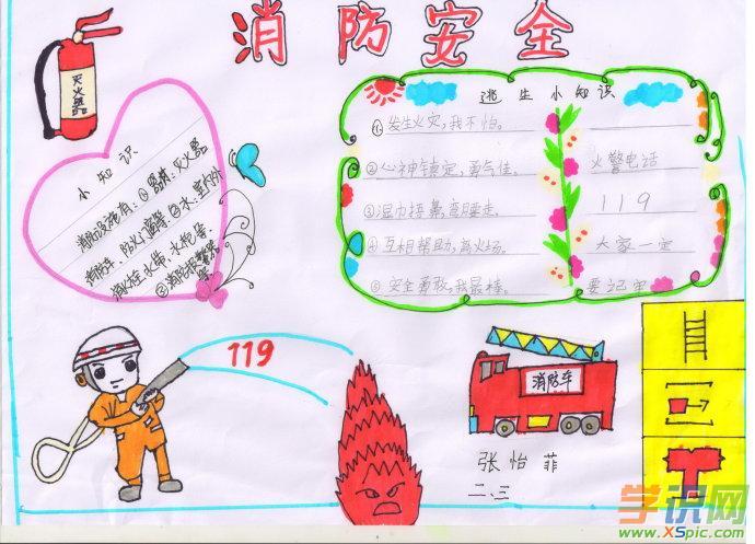 小学生消防安全手抄报图片内容