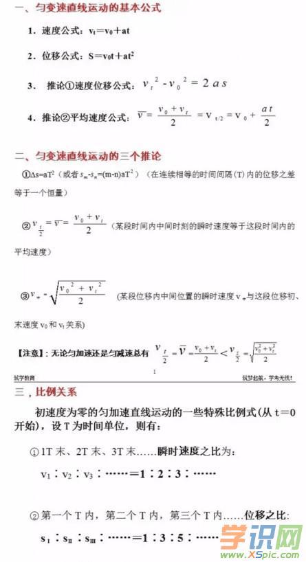 高高一物理必修一公式_高一物理运动学公式及推论总结