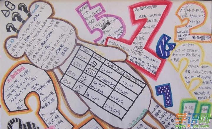 四年级数学上册第一单元手抄报