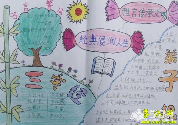 高中弘扬中国传统文化手抄报