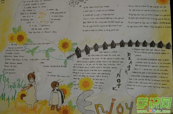 三年级关于英语的简单手抄报文字图片