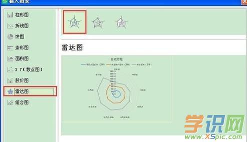 在WPS概念中插入雷达图园林景观v概念从形式到表格图片