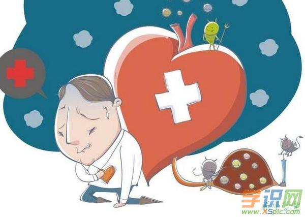 心绞痛的症状是什么引起的