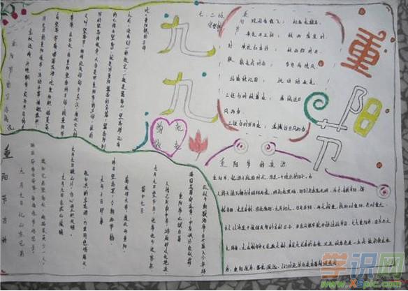 九九重阳节的手抄报图片素材