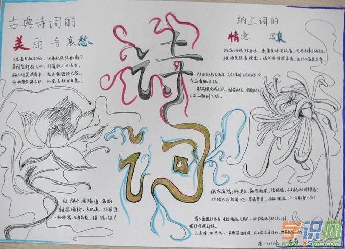 中华古诗词手抄报板块