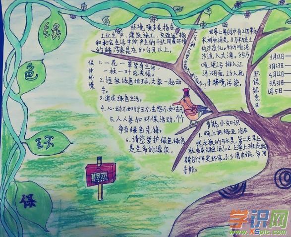 简单又漂亮中学生环保主题手抄报的资料:关于环保的诗歌图片