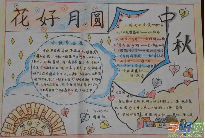 庆祝中秋节快乐的手抄报