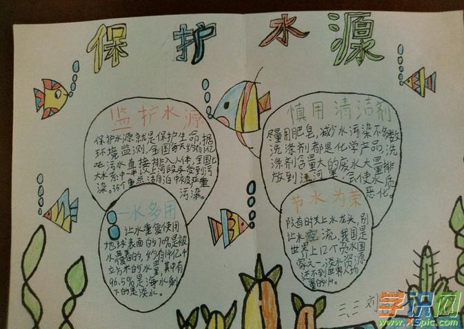 小学生美化环境手抄报图片(5)    小学生美化环境手抄报的内容:环保