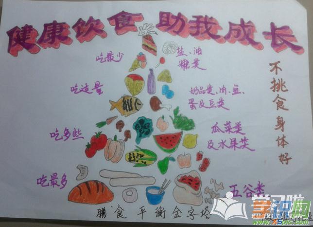 健康饮食手抄报_饮食健康手抄报图片