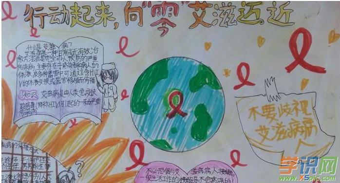 艾滋病宣传手抄报简单内容