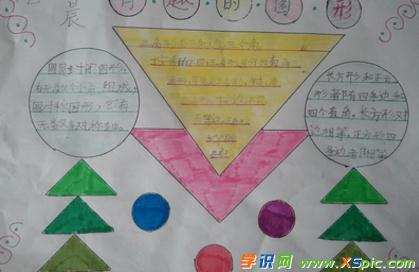 学识网 语文 手抄报 数学手抄报     小学是学习数学初级阶段,所以要