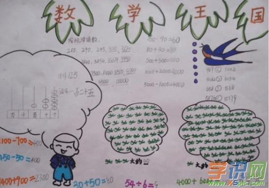 关于小学四年级下册数学1到4单元手抄报 小学数学手抄报精美图片资料