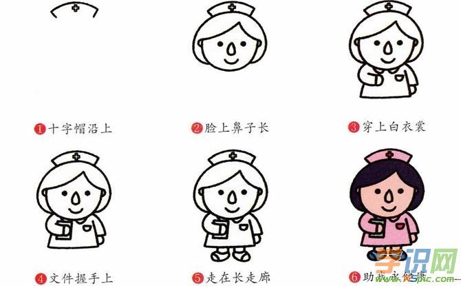 护士简笔画步骤图图片