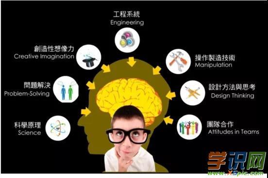 发散思维的特点与方法