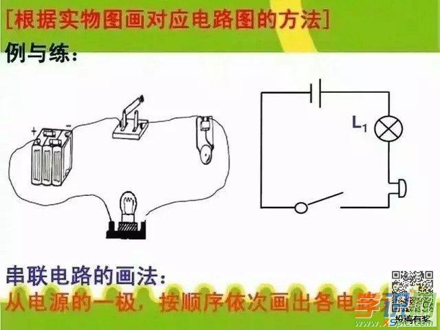 初三物理电路图的画法