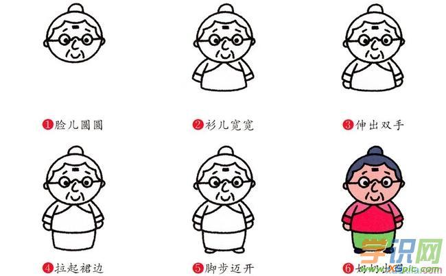 儿童简笔画奶奶人物画法