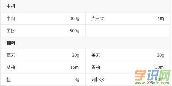 白菜牛肉馅饺子的做法图解