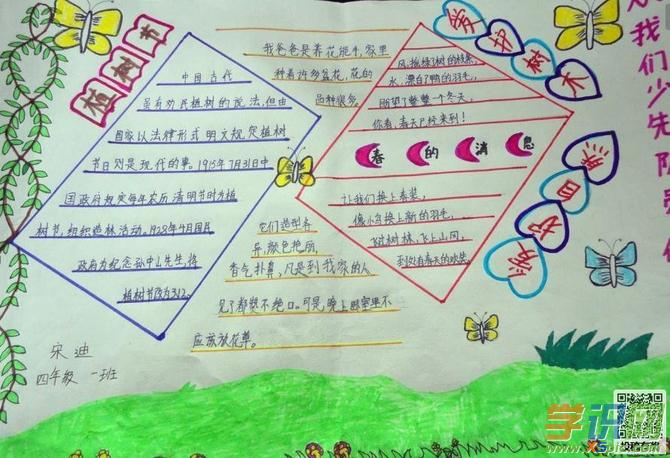 小学生环保手抄报内容-环保从点滴做起