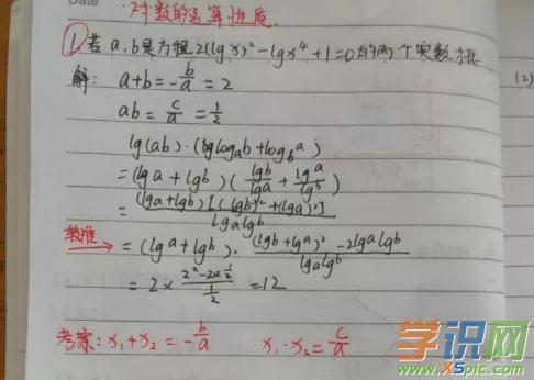 关于学习数学:我这样做数学笔记