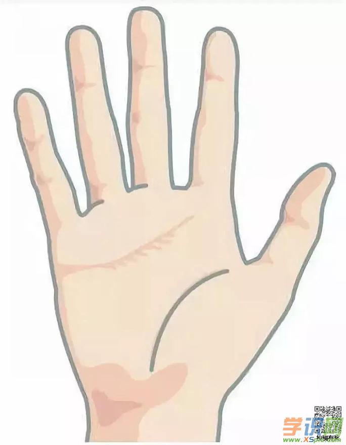 你的婚姻里有没有第三者,看看手就知道了