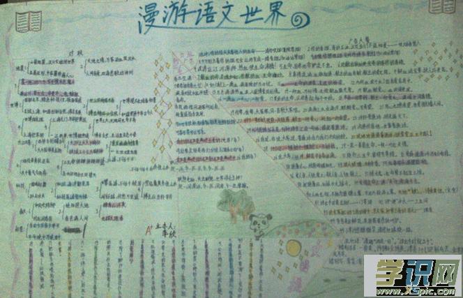 简单清晰的语文手抄报模板格式