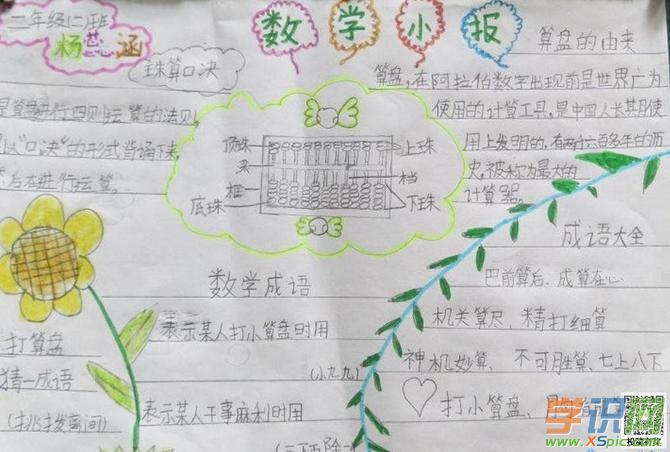 简单的数学手抄报图片-数学天地