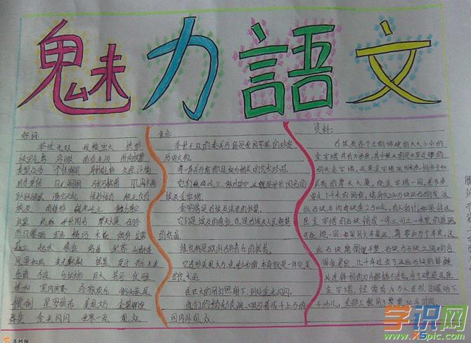 初中语文我爱文学的手抄报图片素材